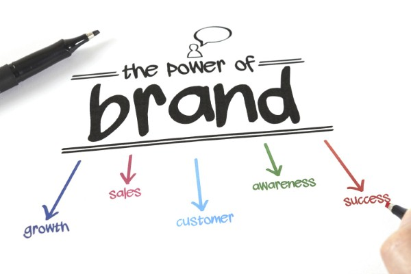 Brand comunication